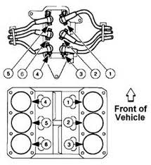 spark plug wiring diagram ford 302 images switch wiring diagram i need a diagram showing the spark plug wires on a ford