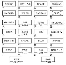 2002 express 3500 fuse diagram wiring diagram expert chevrolet express 2002 fuse box diagram auto genius 2002 chevy express 3500 fuse box diagram 2002 express 3500 fuse diagram