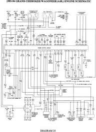 1995 jeep wrangler engine wiring diagram 1995 95 jeep wrangler tail light wiring diagram 95 auto wiring on 1995 jeep wrangler engine wiring