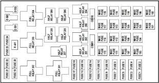 47 new 1999 expedition fuse box diagram createinteractions 1999 ford expedition under dash fuse box diagram at 1999 Expedition Fuse Box Diagram