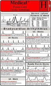 Cardiac Arrhythmia Medical Pocket Card Verlag Hawelka