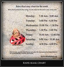 Rahu Kaal Chart Rahu Kaal Chart Abha Shahra Shyama