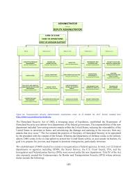 Chapter 7 Homeland Security Laws Directives And Guidance