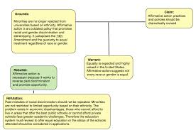 a descriptive essay example college writing aid custom papers a descriptive essay example jpg