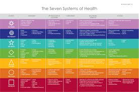 Ph Spectrum Food Chart Color Can Heal Your Life Deanna Minich Phd