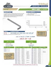 Allen Key Size Chart Key Stock Catalog By G L Huyett Issuu