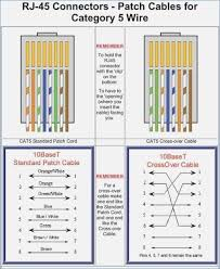 rj45 cable wiring diagram free vehicle wiring diagrams \u2022 network crossover cable wiring diagram network crossover cable wiring diagram throughout ethernet cable rh tricksabout net rj11 to rj45 cable wiring