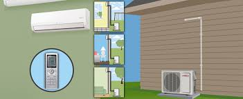 speedy air conditioning offers a smart flexible ductless minisplit system solution ductless split system49