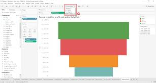 Funnel Chart With Multiple Measures In Tableau Tableau Funnel Chart Creating Stepped Advanced Funnel