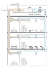 wiring diagram for hvac systems wiring image wiring diagram for central air sys the wiring diagram on wiring diagram for hvac systems