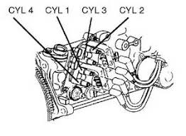 similiar 01 s10 2 2 keywords 2000 s10 ignition wiring diagram what is the spark plug wire