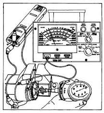 1979 ez go wiring diagram wiring schematic Club Car Golf Cart Wiring Schematic 1979 ezgo golf cart wiring diagram gas engine furthermore gas golf cart wiring diagram schematics html club car golf cart wiring schematic