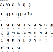 Complete each of the english vowels exercises with the voice recorder and practise english vowels phonetics. Thai Language Alphabet And Pronunciation