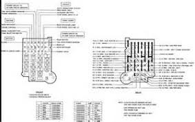 similiar 1994 chevy 1500 fuse box diagram keywords chevy suburban fuse box diagram on 1994 chevy 1500 fuse box diagram