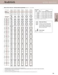 Andersen Window Sizes Chart Download Fresh Furniture