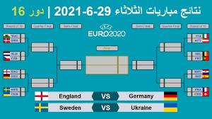 كأس امم اوروبا 2020 | نتائج مباريات الثلاثاء 29-6-2021 وتأهل انجلترا  واوكرانيا الى الدور ربع النهائي - YouTube