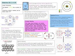 Chemistry C Atomic Structure - ppt video online download