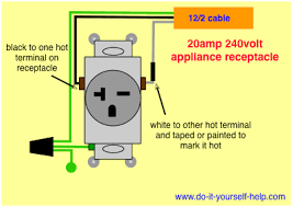12 volt outlet wiring diagram wiring diagram schematics wiring diagram for a 20 amp 240 volt receptacle tools
