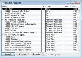 Restaurant Chart Of Accounts Restaurant Specific Chart Of Accounts For Quickbooks Windows