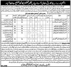 education department colleges hafizabad jobs paperpk jobs education department colleges hafizabad 2017 jobs