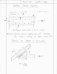 Designs For Glued Trusses Trusses With Plywood Gusset Plates Wood Design And