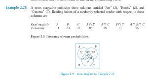 conditional probability venn diagram