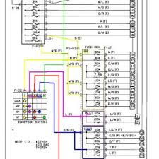 easyhomeview com page 2 perko switch wiring diagram small utility 2001 ford f150 wiring diagram