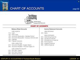 Prepare A Chart Lesson 1 4 Preparing A Chart Of Accounts Ppt Video Online