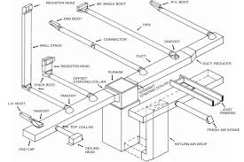 Duct Line Design Hvac Ductwork Replacement Cost Design And Ultimate Buying Guide