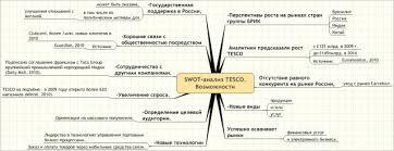 Пример swot анализа tesco для России Маркетинг Психология  Пример swot анализа tesco для России