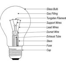 wiring diagram light bulb wiring image wiring diagram similiar simple light bulb diagram keywords on wiring diagram light bulb