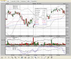 Open Source Stock Charting Software Itrade Snapshots