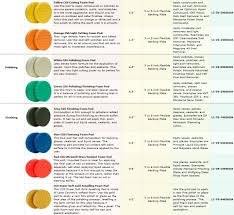 24 Symbolic Buffer Pads By Color Chart