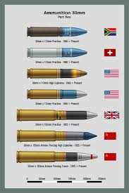 Pin On Military Weapons