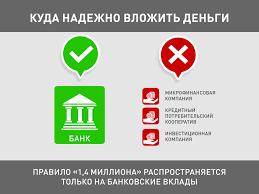 Агентство страхования вкладов как вернуть свои деньги если банк  Если вы подумываете оформить депозит для начала убедитесь что банк действительно существует и входит в систему страхования вкладов