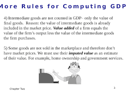 What Is Not Included In Gdp English Notes For Students Docsity