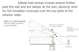 R38 Insulation Thickness Tetoy Co