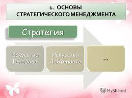Презентация на тему КУРС Стратегический менеджмент ТЕМА ТЕМА  2 Искусство