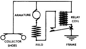 wiring a lionel pre war w tender o gauge railroading on like