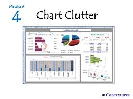 Chart Clutter 5 Worst Excel Dashboard Mistakes