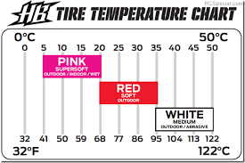 Hb Tires Temperature Chart Products Radio Control News