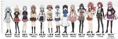 Noragami Height Chart Pin On Anime And Manga