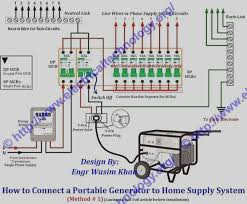 awesome of reliance manual transfer switch wiring diagram generator Transfer Switch Wiring Schematic awesome of reliance manual transfer switch wiring diagram generator how to wire a for