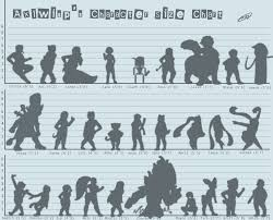 Triton World Axlwisps Character Size Chart From W3