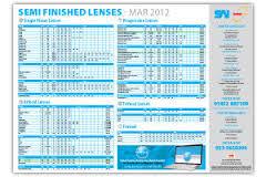Progressive Lens Identifier Chart 2017 Signet Armorlite Products Robertson Optical Laboratories