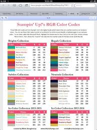 Rgb Printing Colour Chart Stampin Up Cards Stampin Up