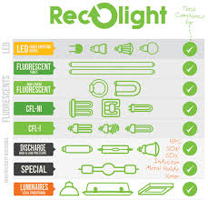 which bulbs can i recycle recycle light bulbs12 light