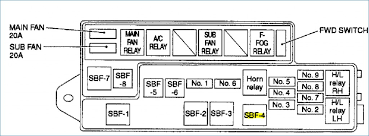 exciting peugeot 206 fuse box layout 2001 best image fidelitypoint net Peugeot 307 enchanting patriot fuse panel diagram gallery best image wire of exciting peugeot 206 fuse box layout