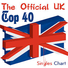 Download Uk Top 40 Singles Chart The Official 30 September
