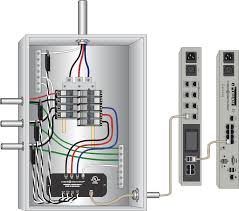 smart submetering solutions cyber switching scaling the system